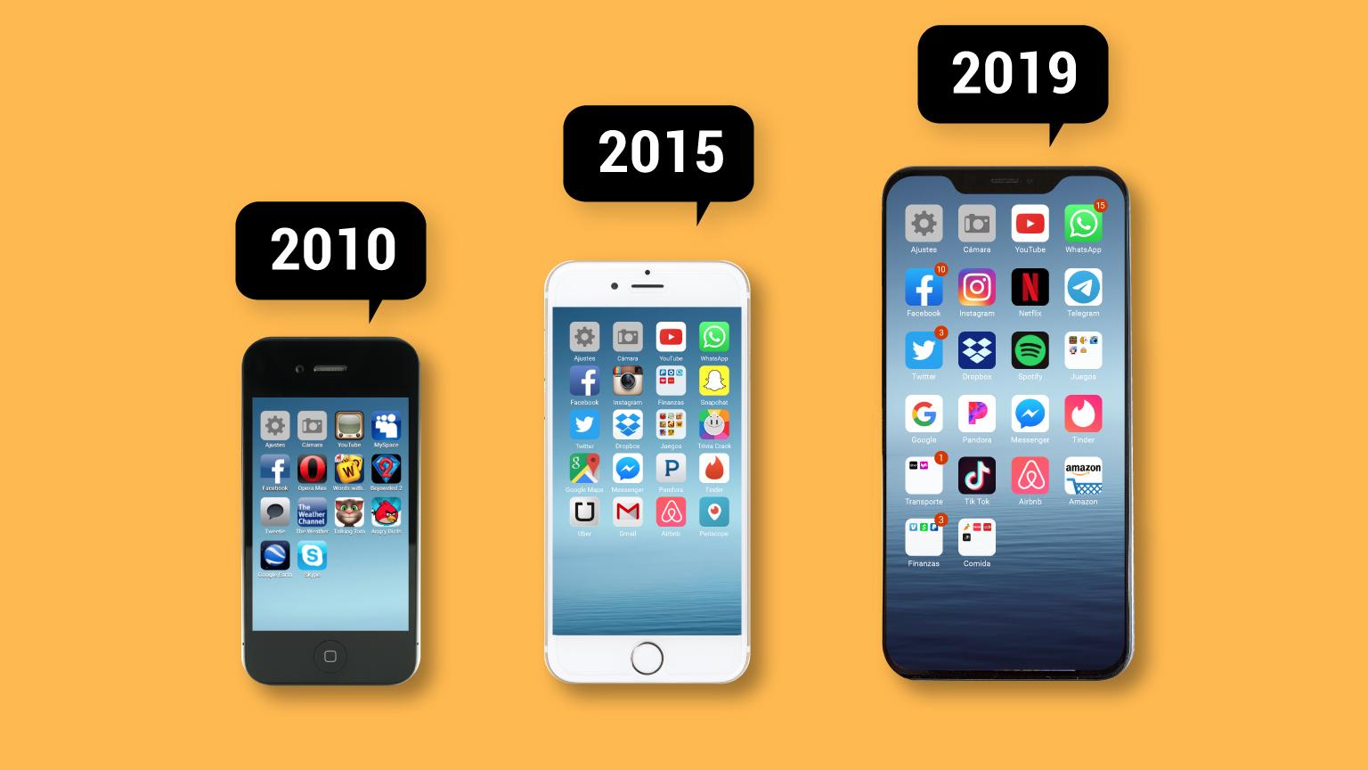 Viaje interactivo: así cambió la pantalla de tu celular en una década