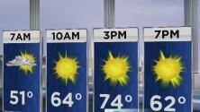 Cielo despejado y ambiente fresco para salir a votar este martes en Sacramento