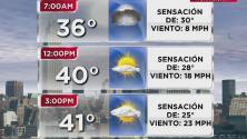 Cielo parcialmente nublado y temperaturas congelantes para este jueves en Nueva York