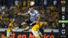 Tigres 0-0 Rayados – RESUMEN – LIGA MX – DÉCIMA FECHA