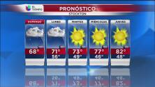 Pronóstico del tiempo para este lunes 17 de octubre en Sacramento