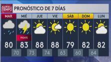 Pronóstico: continuarán los días nublados en Filadelfia