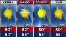 Ventana al tiempo: Viernes cálido y soleado en Los Ángeles
