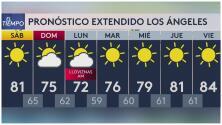 Los Ángeles se prepara para un sábado con cielos mayormente despejados y condiciones estables