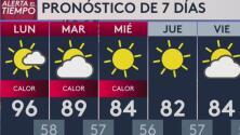 Inicio de semana con calor y sin lluvias en el Área de la Bahía