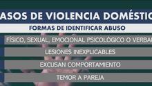 Identifique las señales que muestran las víctimas de violencia doméstica