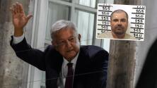 Visita de AMLO a tierra natal de 'El Chapo' levanta sospechas