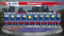 Los cielos estarán medio nublados este jueves y la lluvia regresa el viernes y sábado