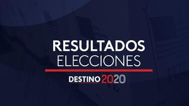 Resultados elecciones Puerto Rico 2020