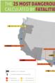 8 de las 25 carrteras más peligrosas del país están en el estado de Texas según el estudio de la de la empresa de Softwares Teletrac