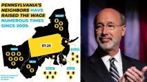 Wolf califica al salario mínimo de Pensilvania como una vergüenza nacional