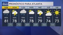 Riesgo de lluvia para el fin de semana para gran parte de metro Atlanta