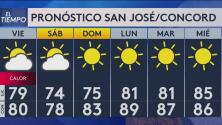 Pronóstico: sigue el calor para este viernes en zonas del Área de la Bahía