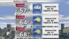 Temperaturas de hasta 68 grados, el pronóstico del tiempo para este jueves 1 de noviembre en Nueva York