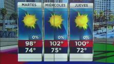 Emiten alerta de calor extremo para este martes en la tarde en el sur de California