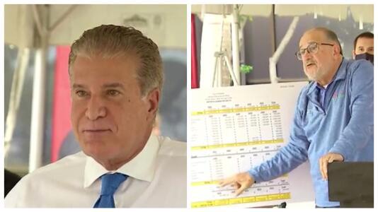 ¿Cómo gastará Hialeah $67,000,000 del fondo federal de rescate por el coronavirus?