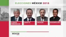 Análisis sobre los comicios más grandes en la historia mexicana, ¿qué pasará?