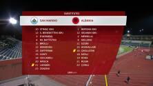 Resumen del partido San Marino vs Albania