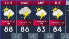Regresan las lluvias y tormentas al centro de Texas durante este lunes