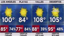 Alerta por temperaturas extremas y peligrosas este viernes en el sur de California