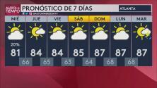 Metro Atlanta sentirá un clima otoñal hasta el final de semana