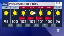 Temperaturas continúan en ascenso en Salt Lake City