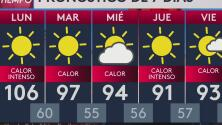 Mucho calor para este inicio de semana en Sacramento