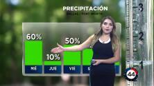 'Dallas en un Minuto': aguaceros durante la mañana y lluvias dispersas en la tarde, el pronóstico del clima para este miércoles