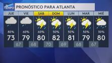Cielos nublados, lluvia ligera y chubascos: El pronostico del tiempo para metro Atlanta