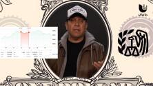 Crónicas de un Tacaño: Como utilizar mejor tu reintegro del IRS