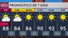 Calor intenso y condiciones secas para este viernes en Sacramento