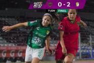 Resumen   León ruge de visita y derrota 0-2 a las Bravas