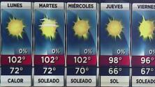 Pronóstico: se espera un lunes feriado con condiciones soleadas y calurosas