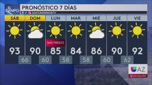 Pronóstico Arizona: fin de semana cálido, pero con ligera nubosidad