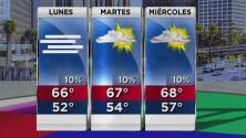 Temperaturas máximas de 66 grados, el pronóstico del tiempo para este lunes en Los Ángeles