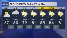 Probabilidades de lluvia para los próximos días en el área metropolitana de Atlanta