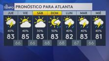 Se esperan chubascos para las próximas horas en gran parte de metro Atlanta