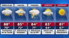 Miércoles de cielo ligeramente nublado, calor y posibilidad de tormentas en Nueva York
