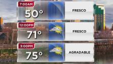 Continúa la neblina y la nubosidad este jueves en Sacramento