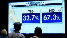 Así votaron los condados del Área de la Bahía en la elección revocatoria de Gavin Newsom