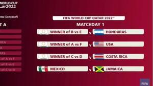 En vivo Montserrat vs. El Salvador: hora, cómo y cuándo ver las eliminatorias de Concacaf al Mundial