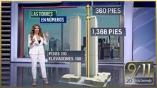 110, 10048, 50,000: los números clave de las torres gemelas 20 años después de los ataques