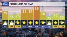 Prepárate para un viernes caluroso con temperaturas máximas de 74º F en el Área de la Bahía