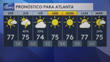 Un frente frío traerá lluvia para metro Atlanta