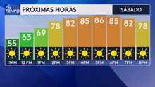 Sábado muy caluroso con máximas arriba de los 85º F; para el domingo regresa la probabilidad de lluvia.