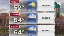 Vuelve la lluvia acompañada con temperaturas frescas este martes en Sacramento