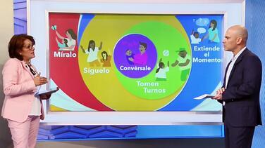 Esta herramienta digital te ayuda a tener interacciones con tus hijos para que tengan un cerebro fuerte