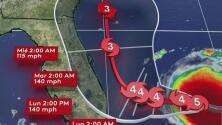 Huracán Dorian alcanza la categoría 5 y avanza con vientos de 160 millas por hora