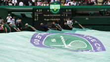 Unidos FC   Los costos de cancelar Wimbledon por pandemia de COVID-19