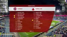 Resumen del partido Noruega vs Gibraltar